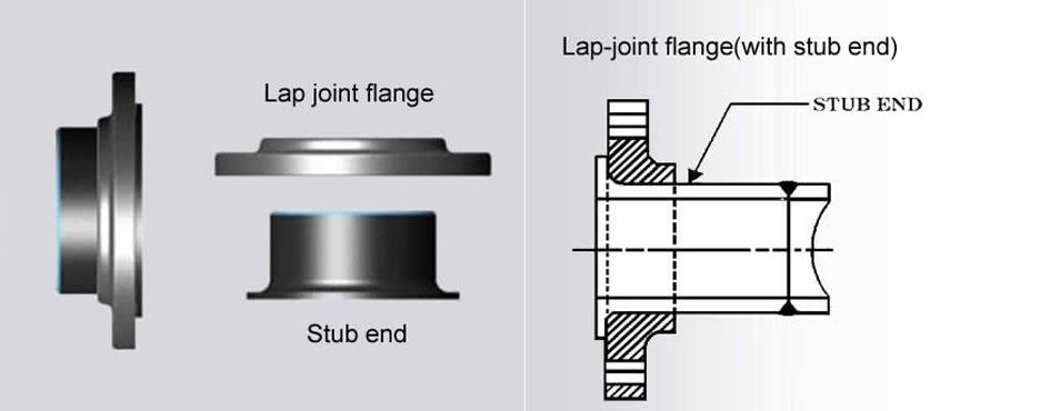 Pipe Fitting Stub Ends Lap Joint Manufacturers in India